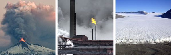co2-and-energy-budget