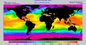 Sea Surface Temperature Images