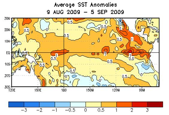 Avg SST anom 8sept09