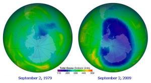 Ozone hole comparison