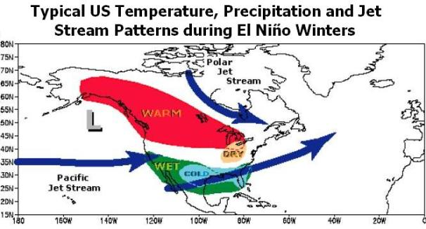 Typical Winter Pattern During El Nino