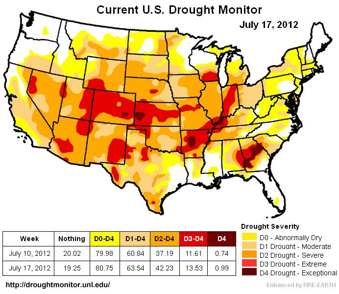 US Drought Monitor Fire Earth - Us dought map 2002