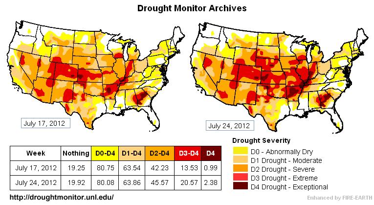 U S  Drought Map July 24 « Fire Earth