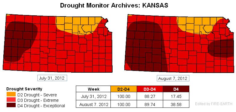 Latest U.S. Drought Map « Fire Earth