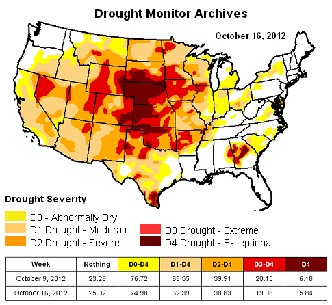 US Drought Monitor Fire Earth - Drought severity map us