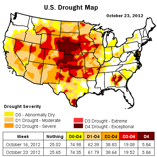 US Drought Monitor Fire Earth