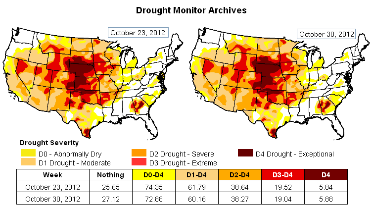 Drought Fire Earth - Us department of agriculture california drought map history