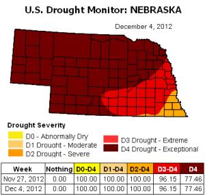 NEBRASKA drought map