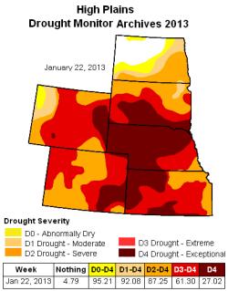 high plains drought map