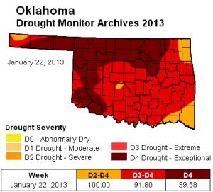 oklahoma drought map