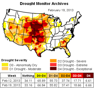 us drought map 19feb2013