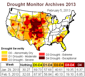 us drought map 5feb2013