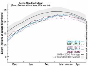 ASIE- 15pct ice
