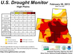 HP drought map