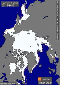 sea ice extent - nsidc