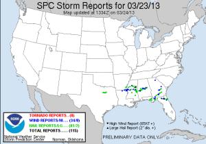stormreports