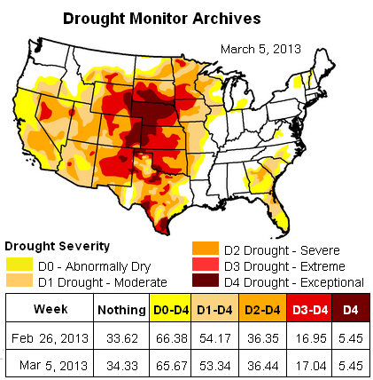 US Drought Map 05Mar13