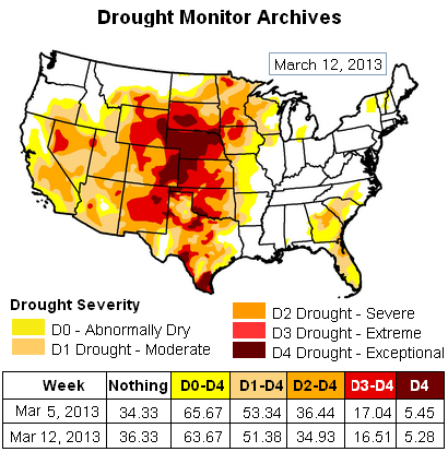 us drought map - 12mar13