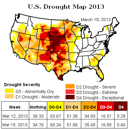 us drought map - 19mar13
