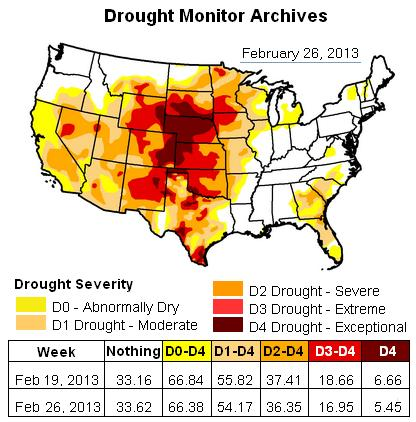 us drought map 26feb2013