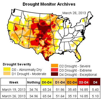 us drought map - 26mar13