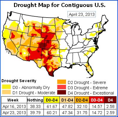drought map for contiguous US --