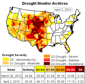 us drought map - 2apr2013