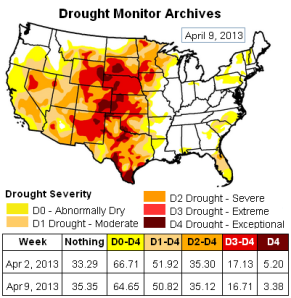 us drought map - 9apr2013