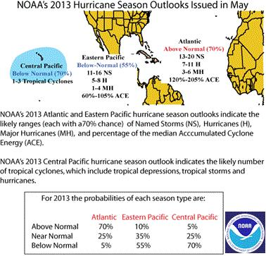 2013 hurricane activity forecast-noaa