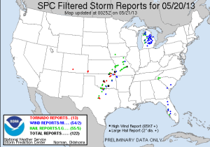 SPC filtered 20May2013