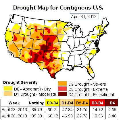US Drought Map 30apr2013