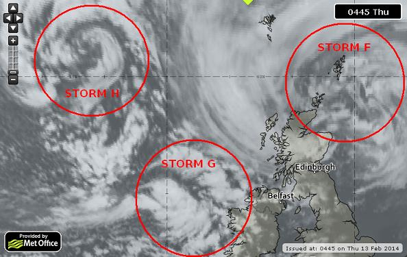 latest Ireland and UK storms