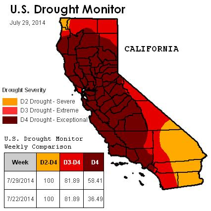 california drought end july 2014