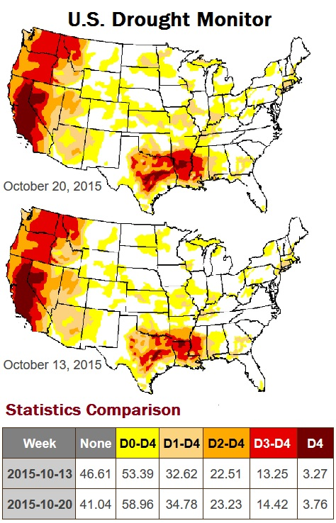 us drought 20oct15
