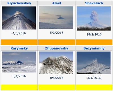 Kamchatka N Kuriles volcanoes - Erupting or Restless