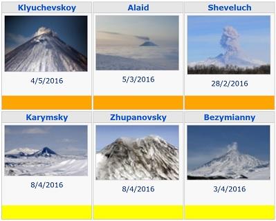 Kamchatka N Kuriles volcanoes - Erupting or Restless