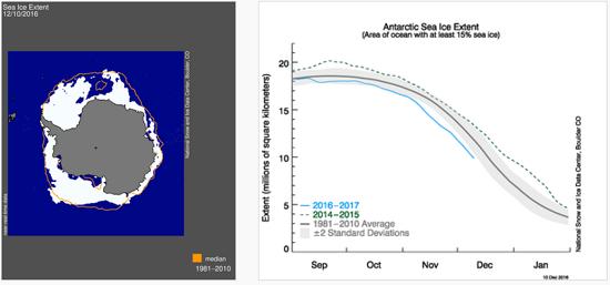 antarctic-melting